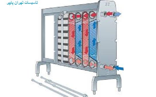 نصب و تعویض مبدل حرارتی