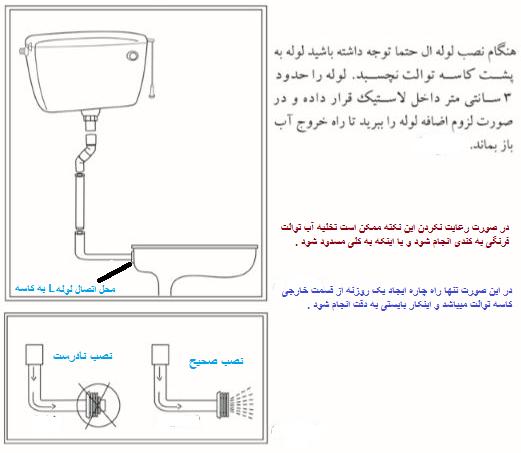 نصب لوله فلاش تانک به کاسه توالت
